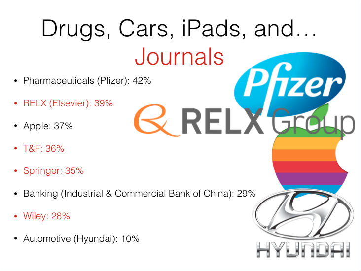 Publishers dispute with researchgate what researchers need to know chart entitled drugs cars ipads and journals shows relative profit platinumwayz